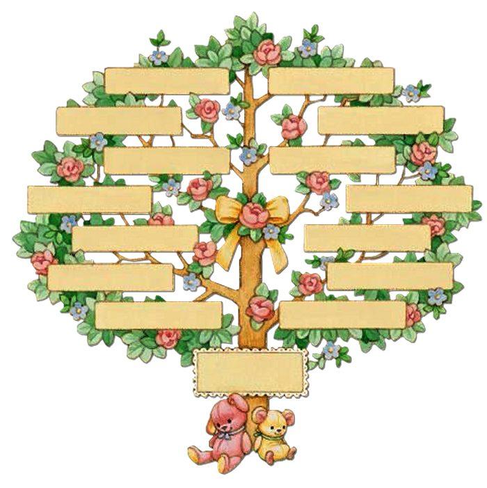 ... realizar el Árbol Genealógico del Bebé - Árbol de Familia
